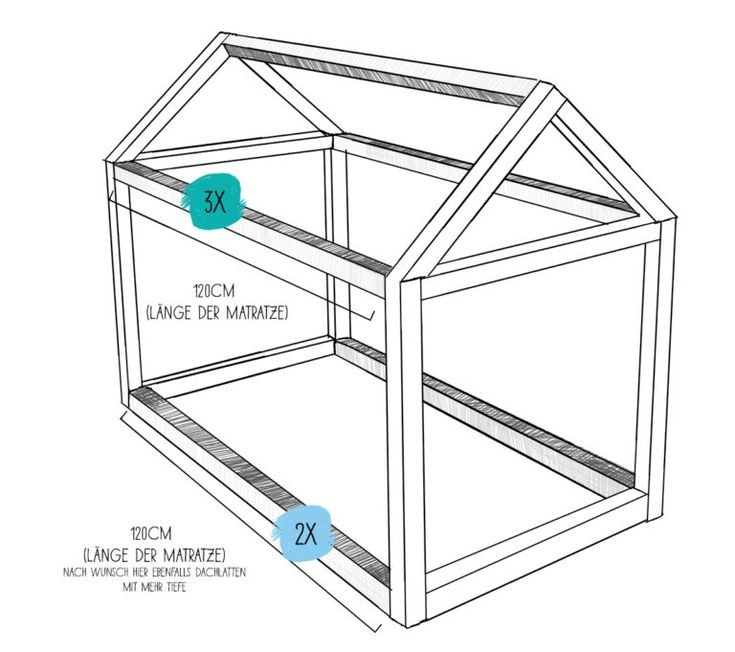 Kinderzimmerbett selber bauen – Hausbett für Kinder – DIY – Anleitung – kleine … #familienzimmer