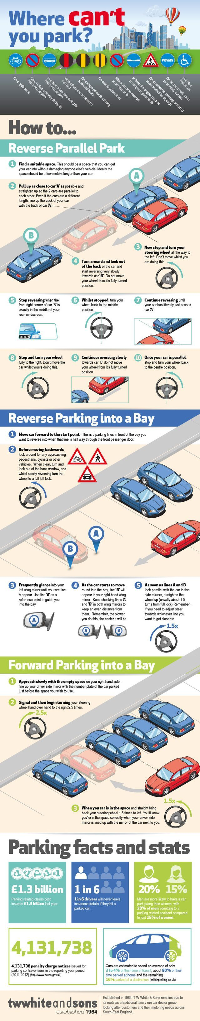 9425 Best Tech Images On Pinterest Technology Cool Stuff And Block Diagram Digital Clock Newhairstylesformen2014com Make Parking A Cinch With This Guide Infographic By T W White Sons Via Visually Lifehacker Driving Tips