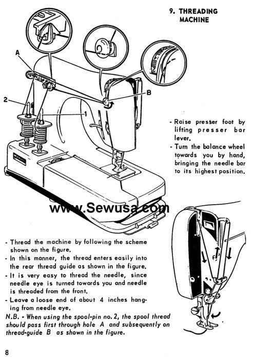 Necchi 542 and 544 Lydia Sewing Machine Threading Diagram