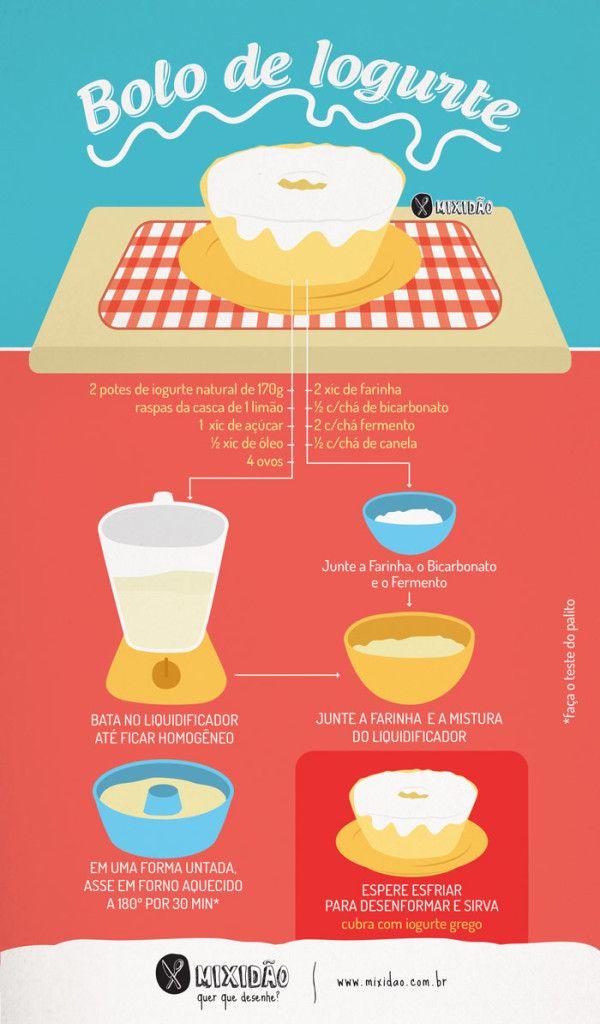 Receita ilustrada de Bolo de Iogurte, um bolo rápido, bem molhadinho e fofinho e feito no liquidificador. Ingredientes: Farinha, iogurte, óleo, açúcar, fermento, bicarbonato, ovo, raspas de limão e canela.