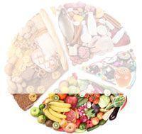 Dieta settimanale da 1100 kcal per Dieta ipocalorica con piano alimentare, pesi e suggerimenti, cibi da evitare e cibi suggeriti.
