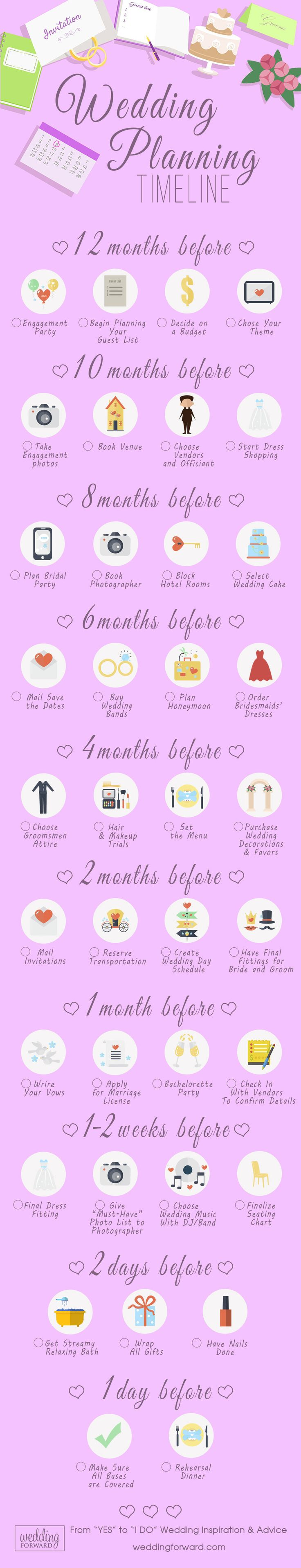 12 Month Wedding Planning Timeline ❤️ Now it's time to begin the wedding planning process and you've got hundreds of ideas running through your head. See more: http://www.weddingforward.com/12-month-wedding-planning-timeline/ #wedding #planning #checklist