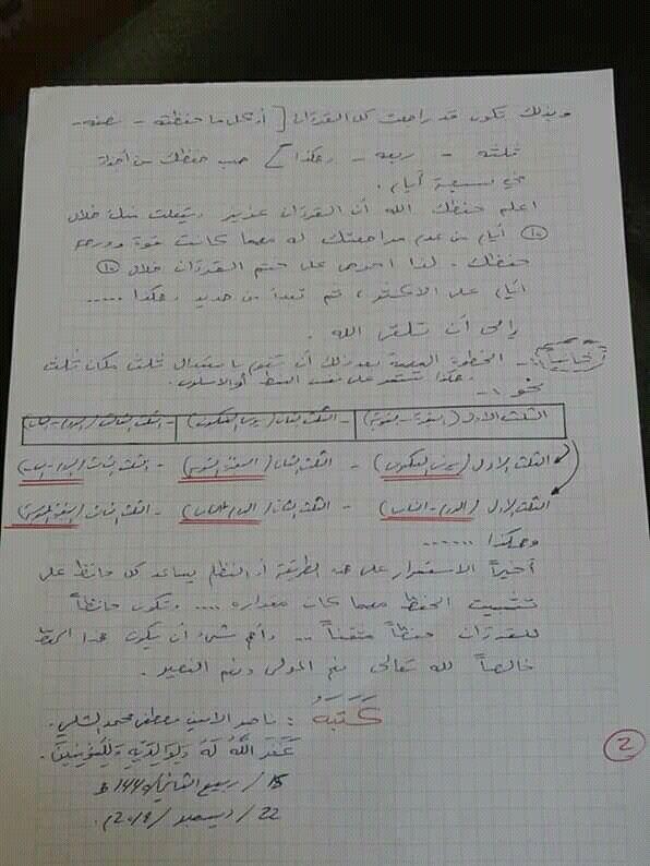 Pin By سنا الحمداني On أهل الله وخاصته Bullet Journal Journal