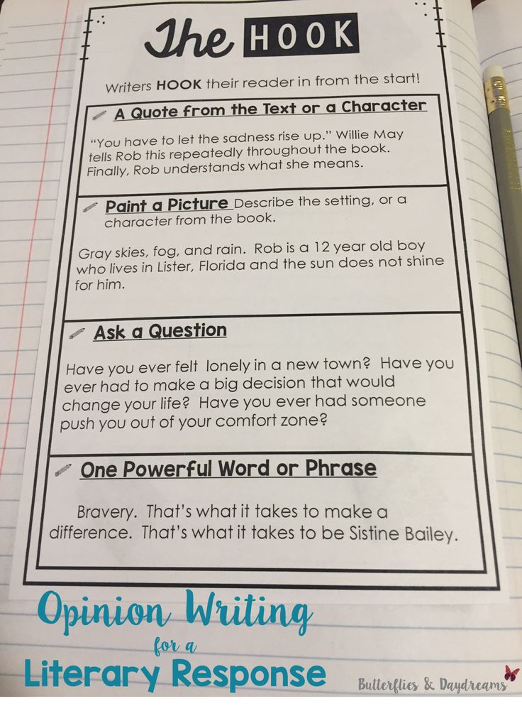 Hooks, Leads, or Introductions for a Literary Essay Writing Notebook Anchor Chart, Literary Response Opinion Essay Unit Grades 3-5 Writing Notebook Anchor Charts, Graphic Organizers, Teaching Ideas