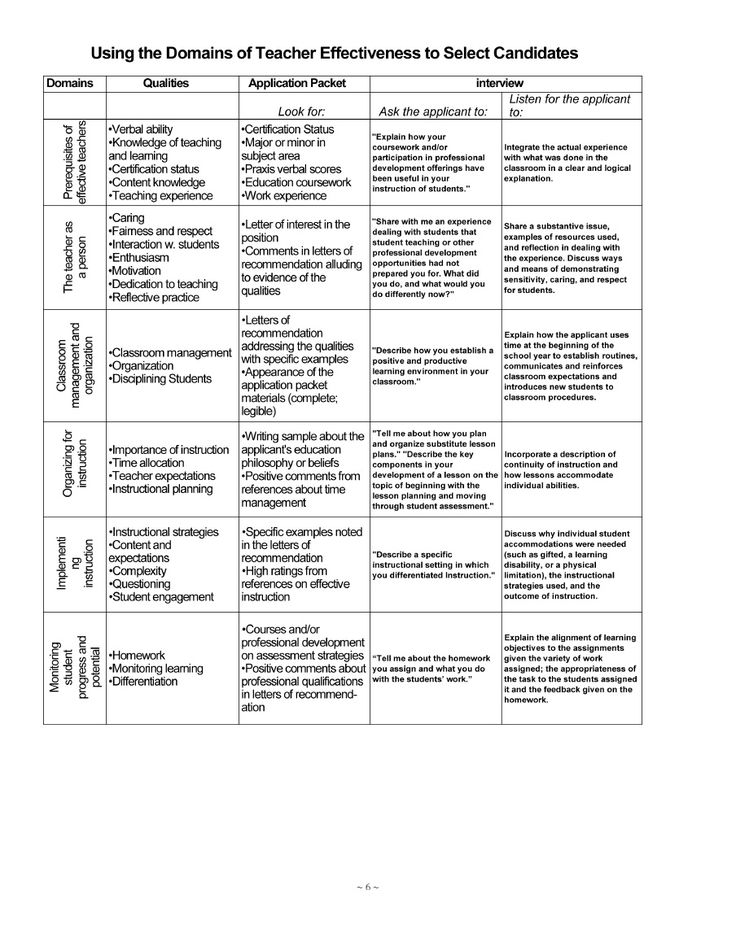 Using the Domains of Teacher Effectiveness to Select ...