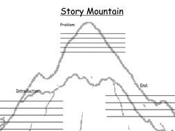 Mountain-Story-frame.ppt