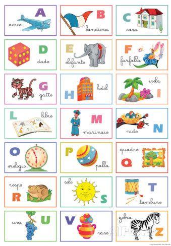 Alfabeto Italiano (Italian Alphabet) Illustration Poster Print at AllPosters.com