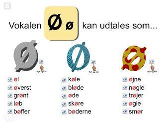 Når jeg underviser i Dansk som andetsprog oplever jeg ofte at eleverne virkelig kæmper med udtalen af de danske vokaler...., og det forstår jeg godt. Korte og lange lyde blander sig på kryds og tværs.