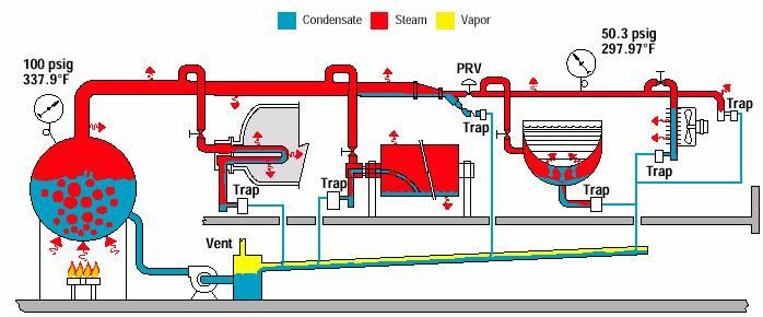 50 Steam Heating System Diagram Qn5r