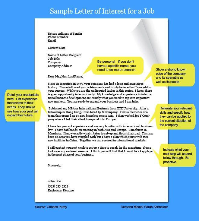 Sample Letter Of Interest For A Job
