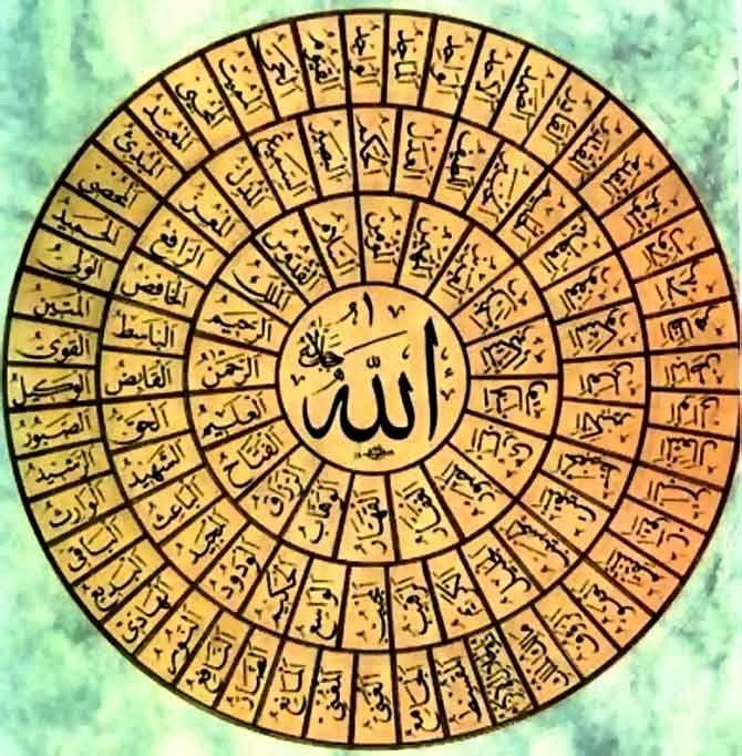 Nama Allah dalam Asmaul Husna | warungonlen.co.id