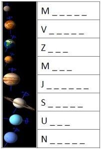 Pracovní list s obrázky planet, počátečními písmeny jejich názvů a naznačeným počtem písmen k doplnění.