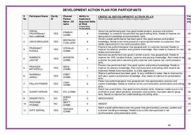 Training And Development Plan Example Fresh 10 Training Program Examples Samples Pdf Peterainsworth In 2021 Training And Development How To Plan List Of Jobs