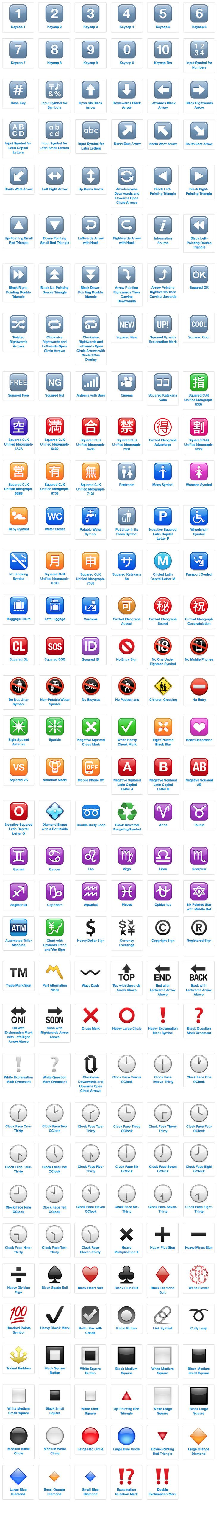 Best 25 emoji symbols meaning ideas on pinterest emojis and emoji icon list symbols with meanings and definitions buycottarizona