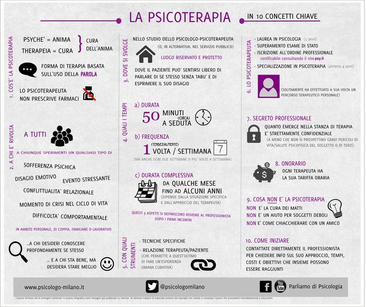 #Psicoterapia in 10 punti www.psicologo-milano.it