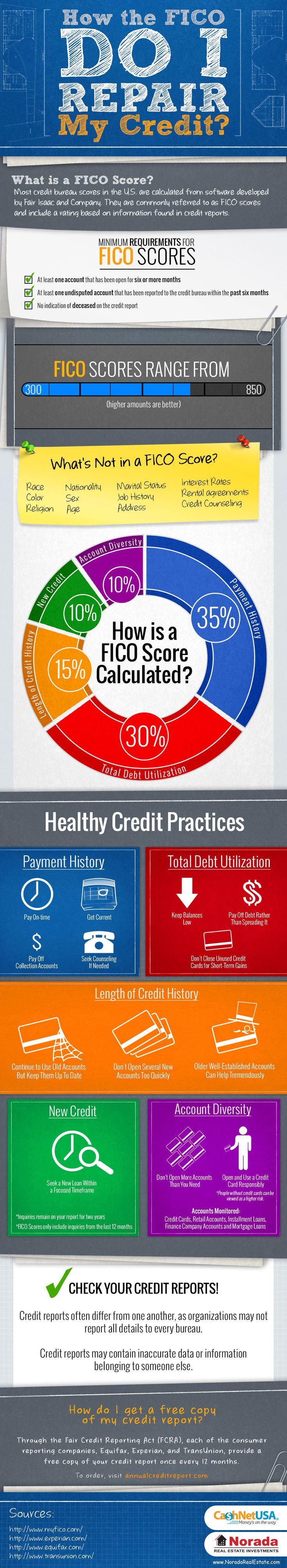 How the FICO Do I Repair My Credit?