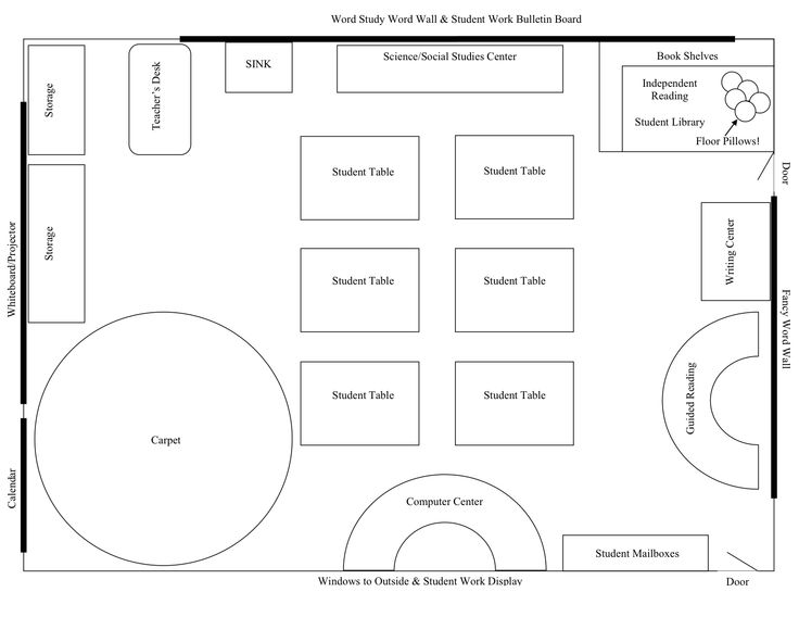 Classroom Design Layout For Preschool : Best classroom layout images on pinterest