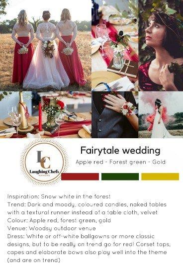 7dbcda96a240 Fairytale wedding moodboard Laughing Chefs Boersjiek themed weddings ...