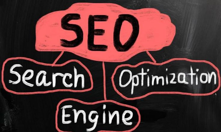 Why I'm doing this Guide for DoFollow Backlinks? Because SEO is a really important part for your online business and can bring massive results if it's put to the right use. #seo #backlinks #onlinemarketing #internetmarketing #marketing #affiliate #affiliatemarketing