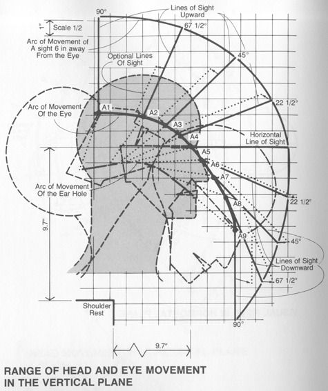 ergonomic chair design guidelines covers north yorkshire 14 best human dimensions images on pinterest   woodworking, carpentry and dimension