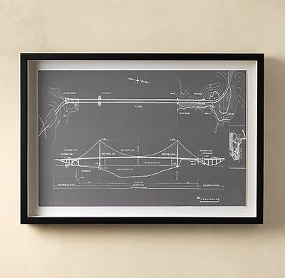 Blueprint art is a must for my photo wall. This website has great ideas for DIY artwork.