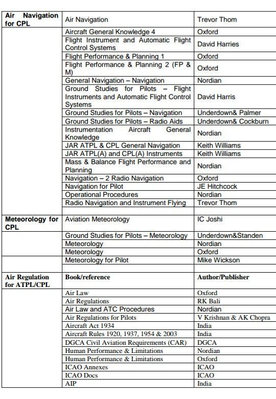 Dgca Cpl Syllabus Commercial Pilot Student Pilot Pilot License