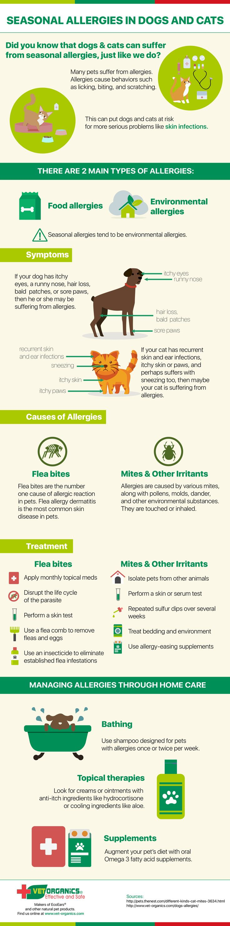 Infographic - Seasonal Allergies in Dogs & Cats  >>See more about dogs and allergies here: http://www.vet-organics.com/dogs-allergies/