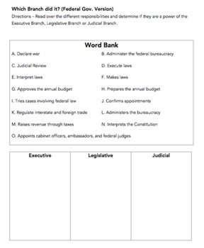 Printables Separation Of Powers Worksheet 1000 ideas about judicial review on pinterest supreme court quick and easy worksheet to the structure of powers virginia state government how they are separated within thr