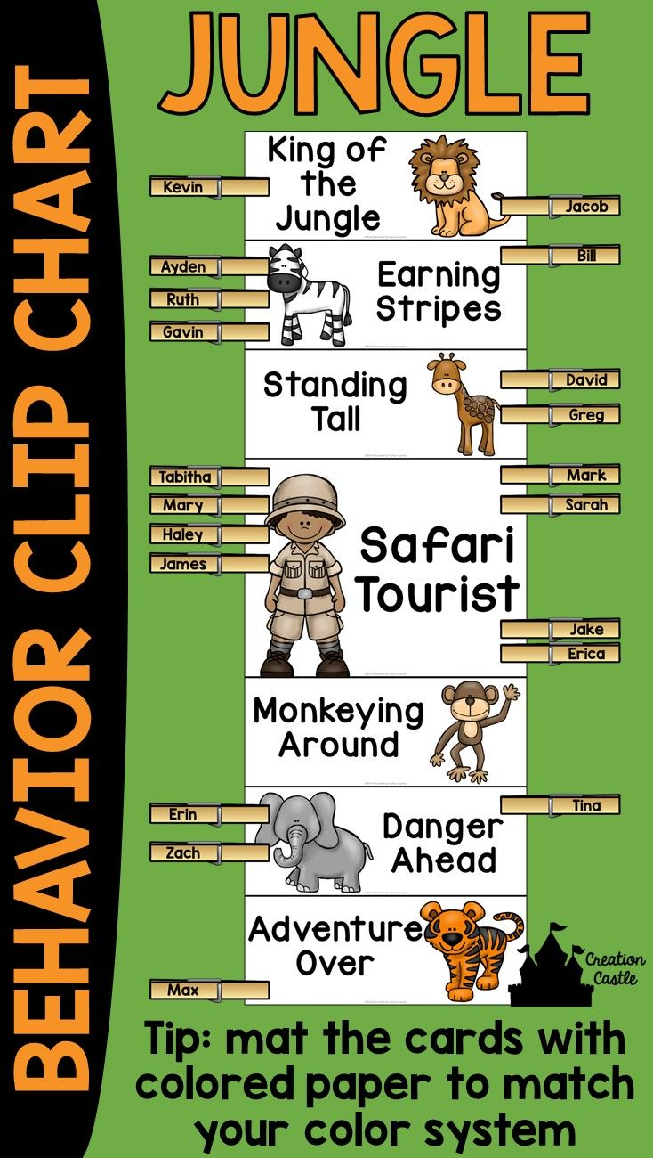 "This jungle theme behavior clip chart will look wonderful in your classroom! Encourage your students to have ""King of the Jungle"" behavior and climb to the top of the chart! Behavior clip charts are a great tool in the classroom, allowing students and teachers to keep track of students misbehavior or outstanding behavior."