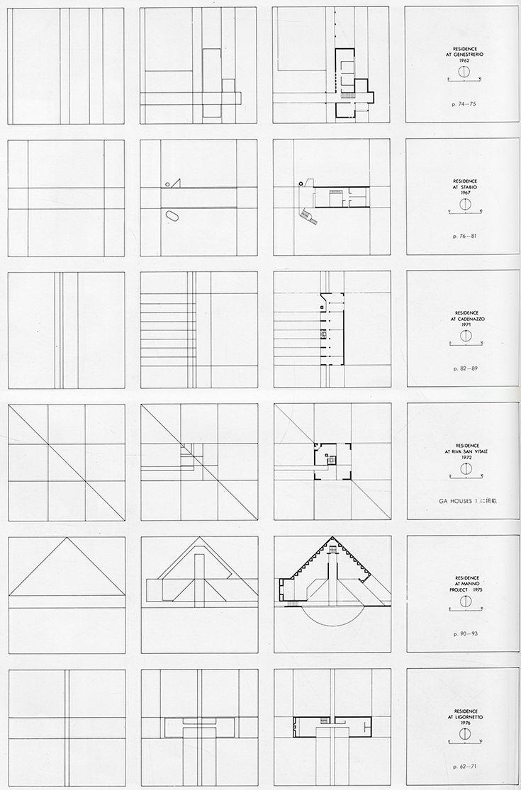Mario Botta. GA Houses. 3 1977: 72 | RNDRD