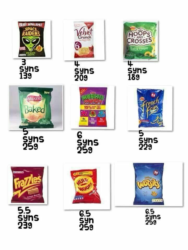 Nice to know when its only crisps that will do x