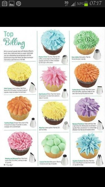 could make snowflakes out of chocolate using a drizzle bottle and wax paper - this would be cute! (could flavour icing to make it a chocolate mint cupcake) @ http://JuliesCafeBakery.com #cupcakes #recipe #cakes