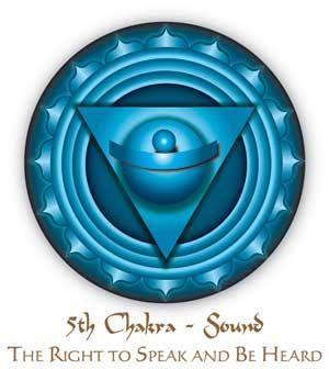 FIFTH CHAKRA-   Sanskrit - Vissuddha Throat Yoga Path - Mantra Yoga Expansion through Sound