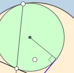 Dynamic & modifiable illustration of a relationship between a chord of a circle and another circle tangent to this chord and the original circle.  Serves as the basis for an excellent problem-set problem for geometry students.  Inspired by Antonio Gutierrez.