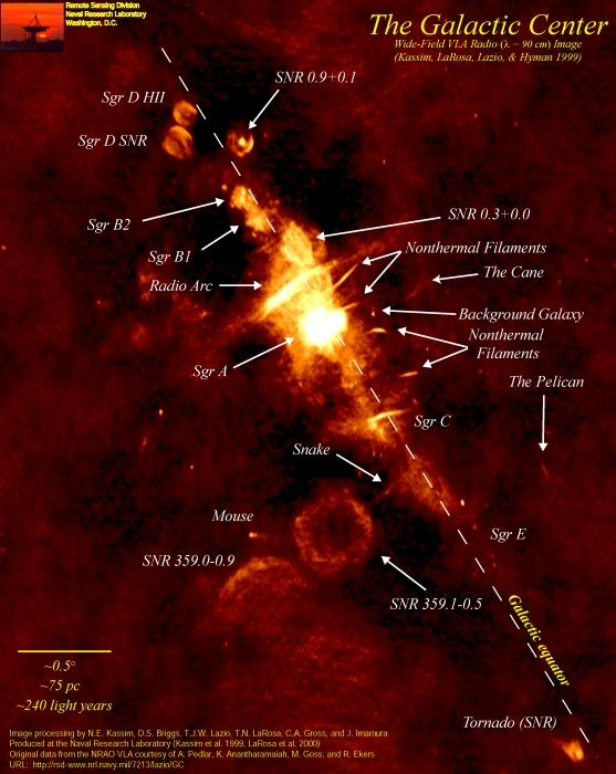 Sgr A* - The Supermassive Black Hole in the Milky Way-Radio image of the Galactic Center -  Credit: Kassim et al. Naval Research Lab, APOD