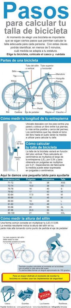 Pasos para calcular tu talla de #bicicleta #tips #bike Más
