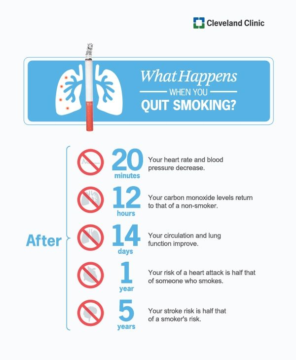 Long term benefits of quitting smoking love join