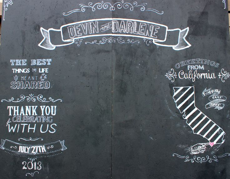 Chalkboard photo booth background for a wedding this backdrop was