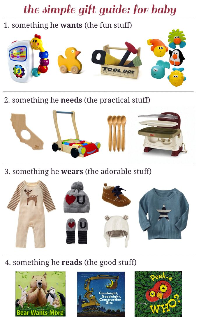 Something he wants: baby einstein take-along tunes*, wooden rollimal, organic toolbox, bath toys Something he needs: wooden teether, walker, baby spoons, booster seat* Something he wears: deer one-piece, love you hat and mittens, moccasins, sherpa hat, star sweater* Something he … Continue reading →