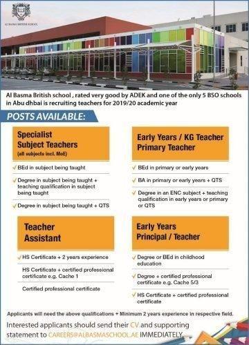 Teachers Job Openings UAE | Teachers Openings UAE 2 | Jobs