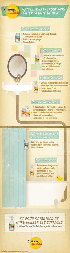 Nettoyez votre salle de bain Bicarbonate de soude - Blanc de Meudon - Vinaigre blanc - Cristaux de soude