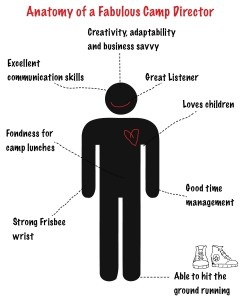 Anatomy of a fabulous camp director (or a mommy who is a old school camp councilor ( sp )...