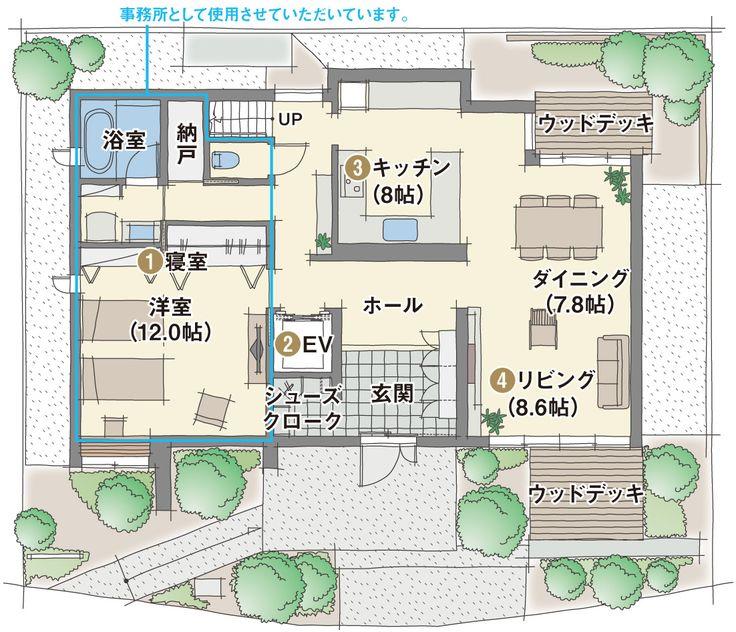 流山おおたかの森展示場 千葉県 住宅展示場案内(モデルハウス) 積水ハウス