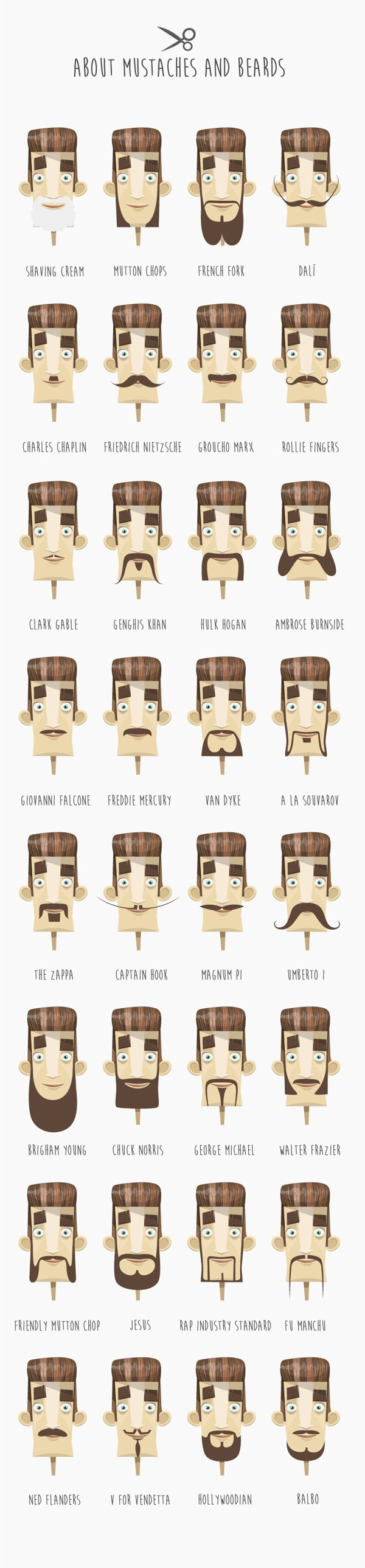 A variety of mustaches and beards.. The Hairstylist by Federico Bonifacini, via Behance
