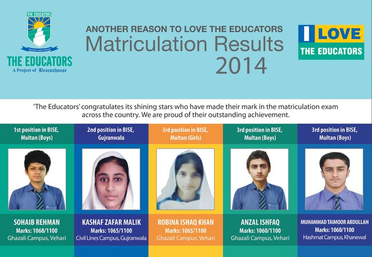 "Another reason to love The Educators!  Print ad for ""Matriculation Results 2014"" published in Daily Express and Daily Jang on August 17, 2014."