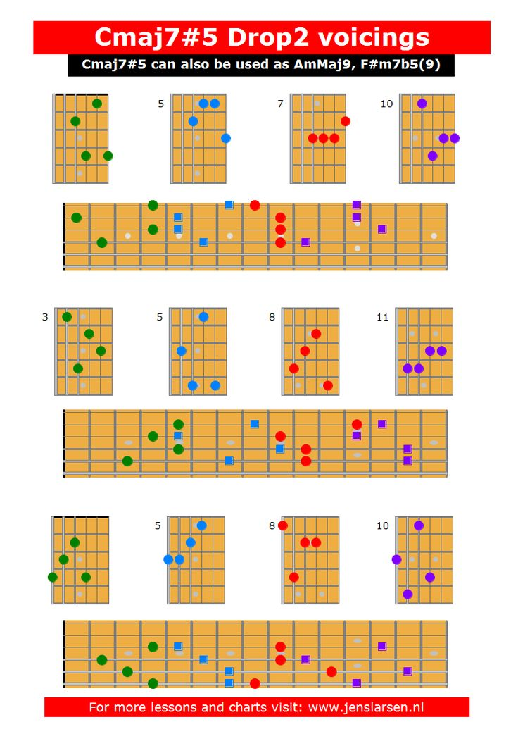 Best Scale Chord And Arpeggio Charts Images On