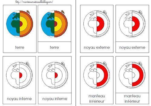 La structure de la Terre : Mise à jour