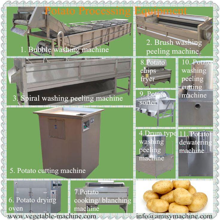 Supply Complete Potato Processing Equipment: 1. Bubble Type Potato Washing Machine( 1000kg/h-4000kg/h) 2. Brush Type Potato Washing Peeling Machine( 800kg/h-5500kg/h) 3. Spiral Type Potato Washing Peeling Machine( 1000kg/h-3000kg/h) 4. Drum Type Potato Washing Peeling Machine( 150kg/h, 300kg/h, 800kg/h) 5. Potato Cutting Machine( 200kg/h-2500kg/h) 6. Potato Drying Oven ( 60kg/batch-480kg/batch) 7. Potato Blanching/Cooking Machine 8. Potato Chips Frying Machine 9. Potato Sorting Machine 10…