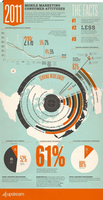Upstream Prints & Infographics