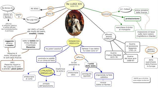 mappa concettuale su Luigi XIV